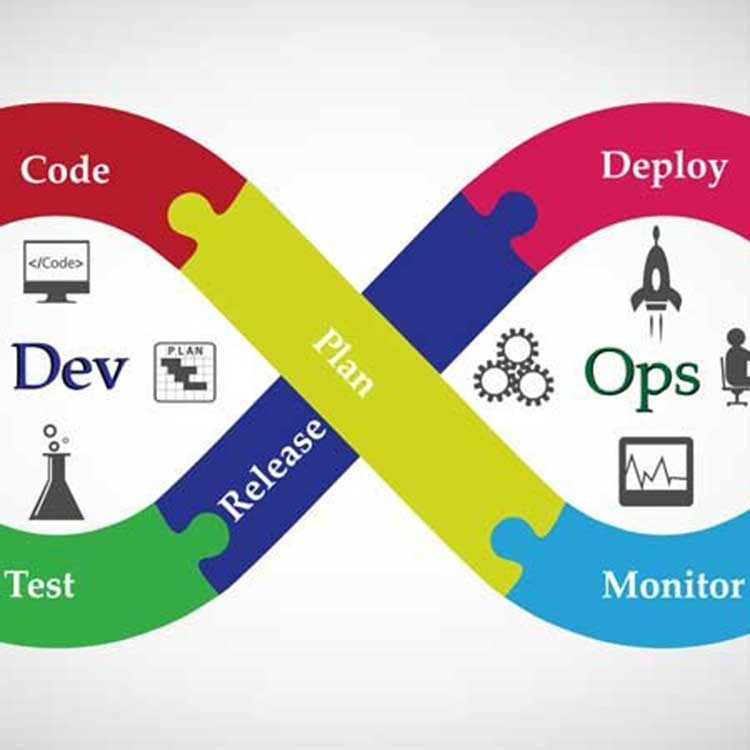 what-if-devops-change-how-every-business-runs