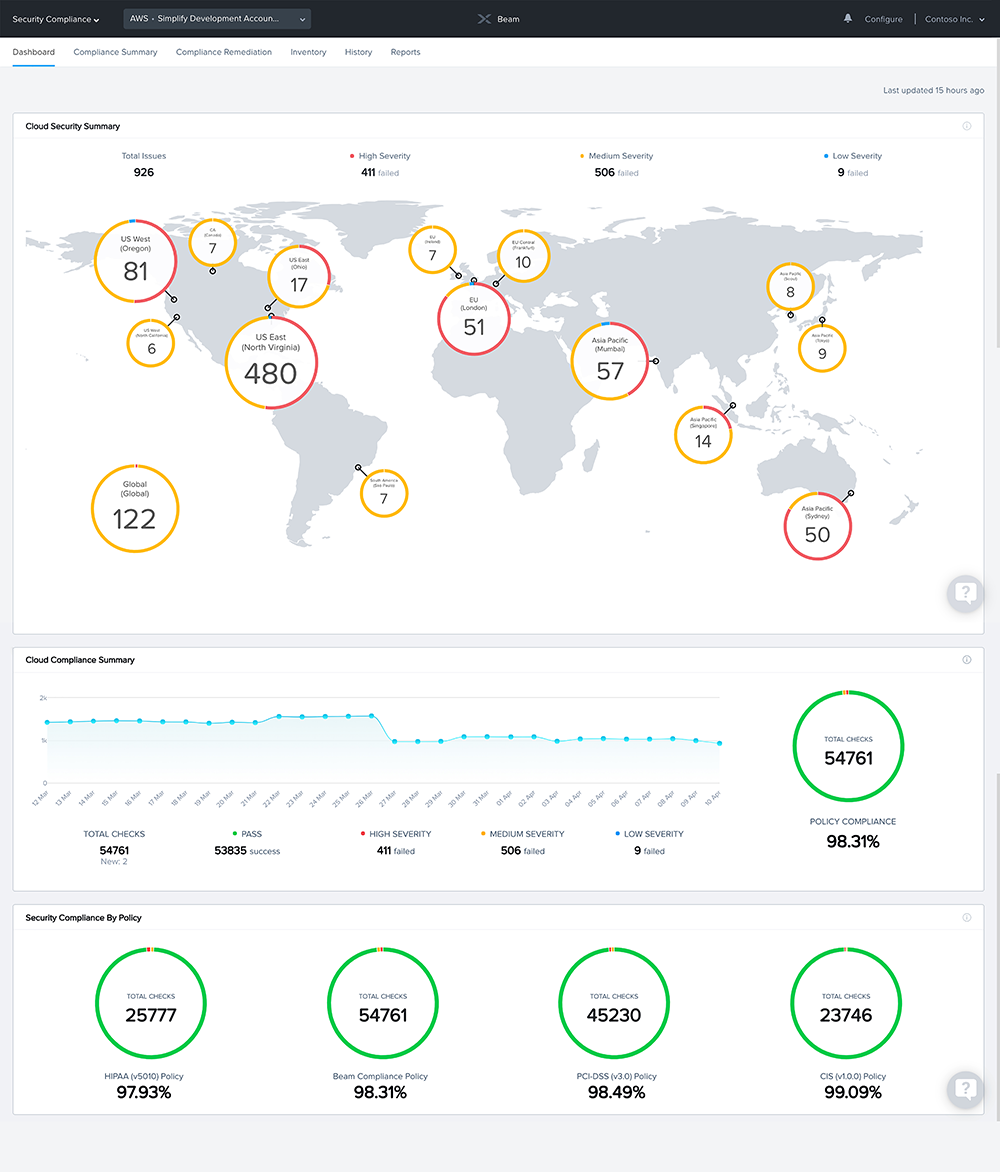 Real-time Cloud Security Compliance